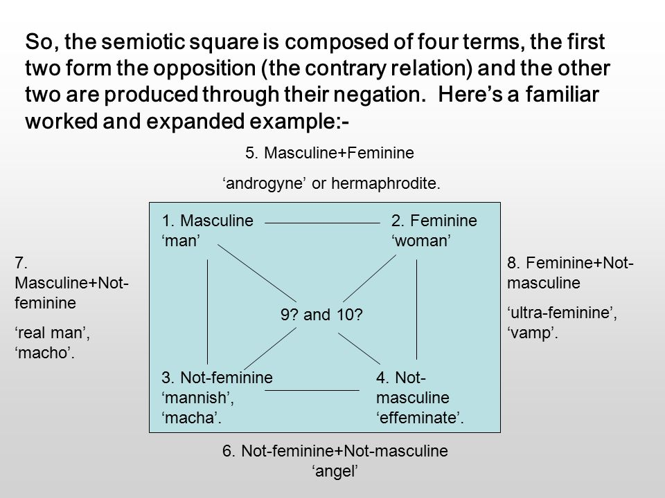 So, the semiotic square is composed of four terms, the first two form the opposition (the contrary relation) and the other two are produced through their negation.