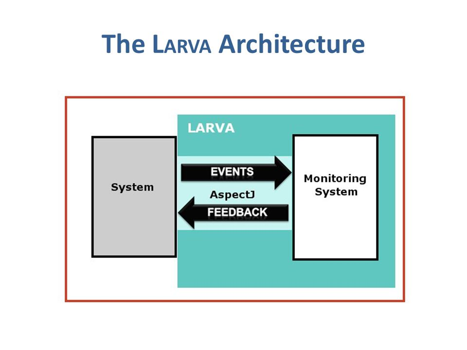 The L ARVA Architecture
