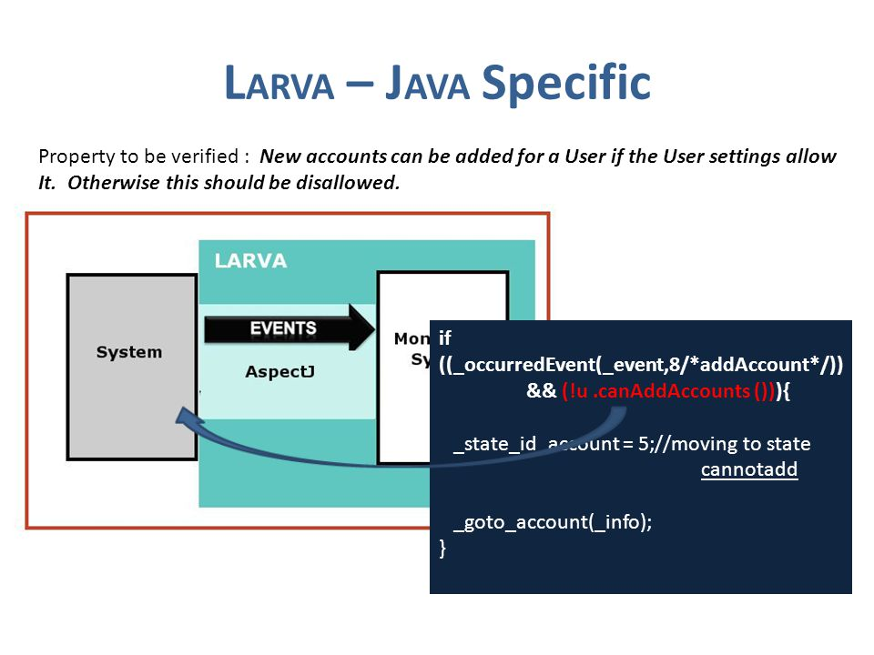 L ARVA – J AVA Specific Property to be verified : New accounts can be added for a User if the User settings allow It.