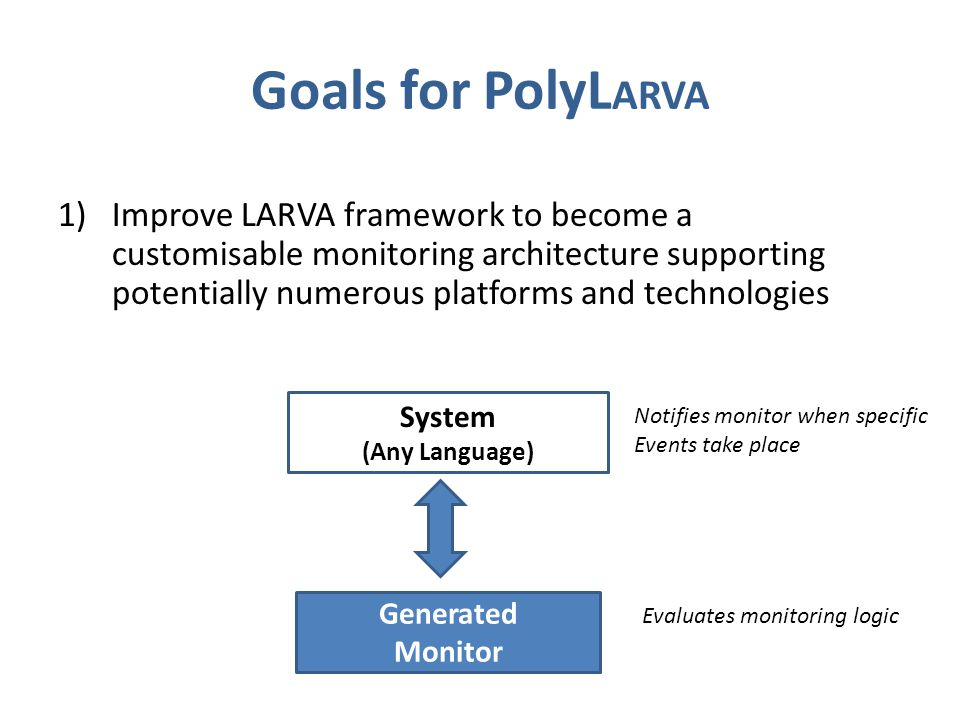 Goals for PolyL ARVA 1)Improve LARVA framework to become a customisable monitoring architecture supporting potentially numerous platforms and technologies Generated Monitor System (Any Language) Notifies monitor when specific Events take place Evaluates monitoring logic