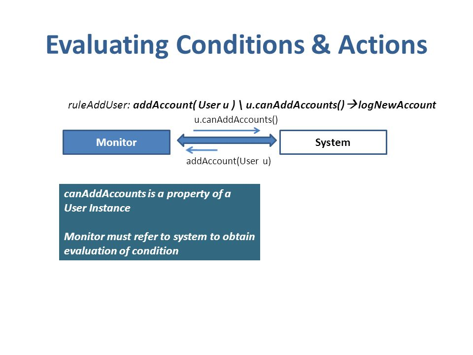 Evaluating Conditions & Actions canAddAccounts is a property of a User Instance Monitor must refer to system to obtain evaluation of condition MonitorSystem ruleAddUser: addAccount( User u ) \ u.canAddAccounts()  logNewAccount addAccount(User u) u.canAddAccounts()