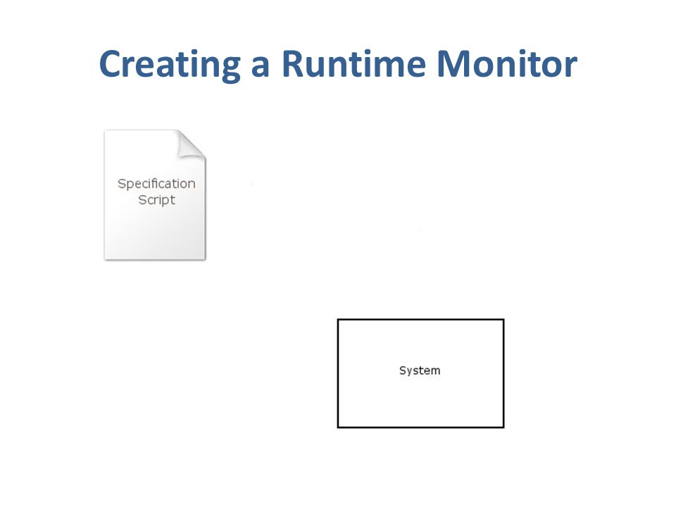 Creating a Runtime Monitor