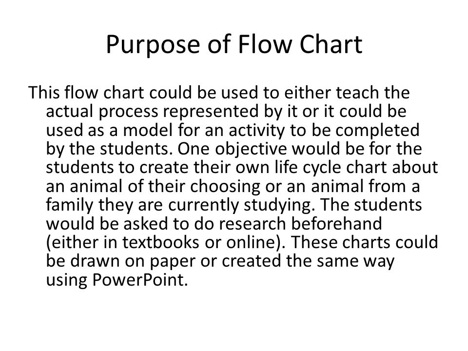 Purpose of Flow Chart This flow chart could be used to either teach the actual process represented by it or it could be used as a model for an activit