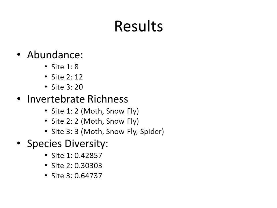 Results Abundance: Site 1: 8 Site 2: 12 Site 3: 20 Invertebrate Richness Site 1: 2 (Moth, Snow Fly) Site 2: 2 (Moth, Snow Fly) Site 3: 3 (Moth, Snow Fly, Spider) Species Diversity: Site 1: 0.42857 Site 2: 0.30303 Site 3: 0.64737
