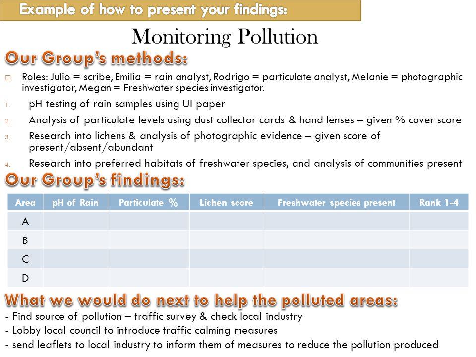  Roles: Julio = scribe, Emilia = rain analyst, Rodrigo = particulate analyst, Melanie = photographic investigator, Megan = Freshwater species investi