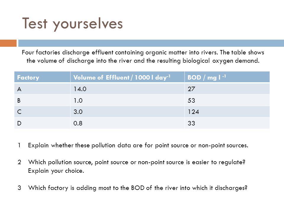 Indirect methods of measuring pollution  BOD  Abiotic factors  Biotic factors