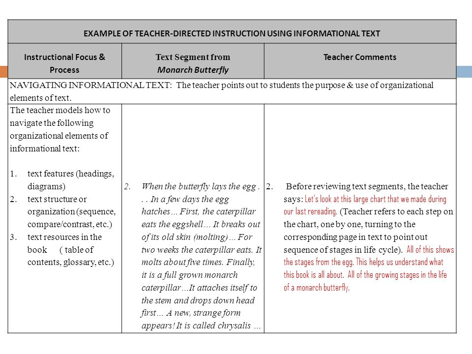 19 EXAMPLE OF TEACHER-DIRECTED INSTRUCTION USING INFORMATIONAL TEXT Instructional Focus & Process Text Segment from Monarch Butterfly Teacher Comments