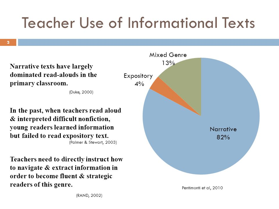 Teacher Use of Informational Texts 3 Narrative texts have largely dominated read-alouds in the primary classroom.
