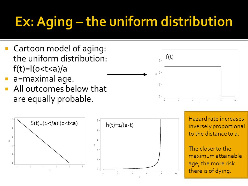  Cartoon model of aging: the uniform distribution: f(t)=I(0<t<a)/a  a=maximal age.