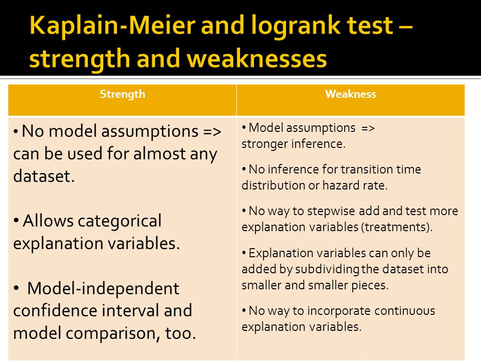 StrengthWeakness No model assumptions => can be used for almost any dataset.