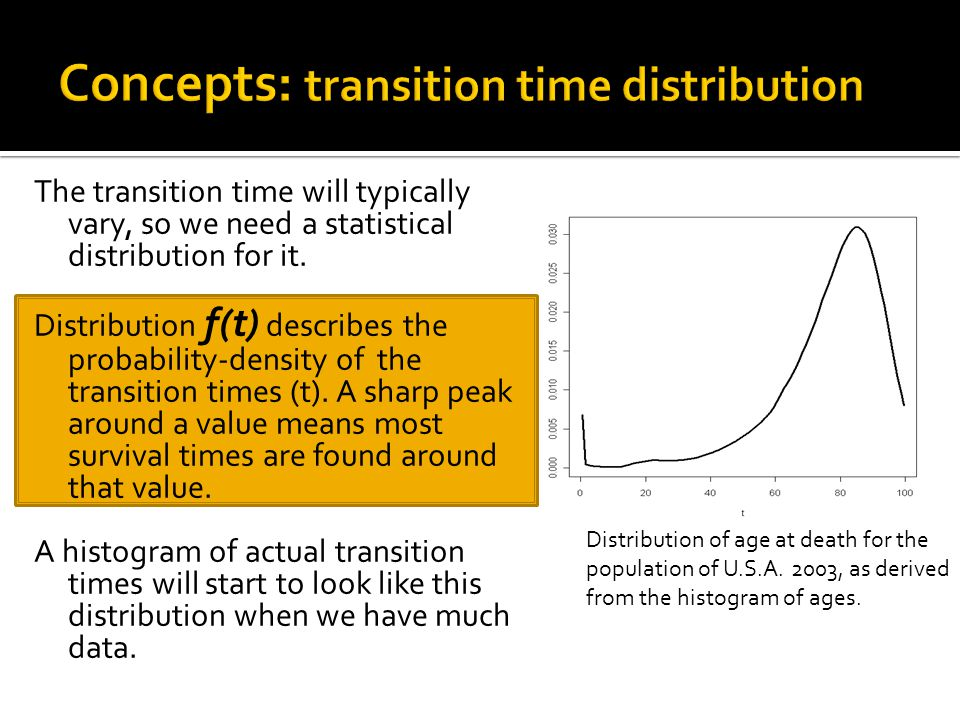 The transition time will typically vary, so we need a statistical distribution for it.