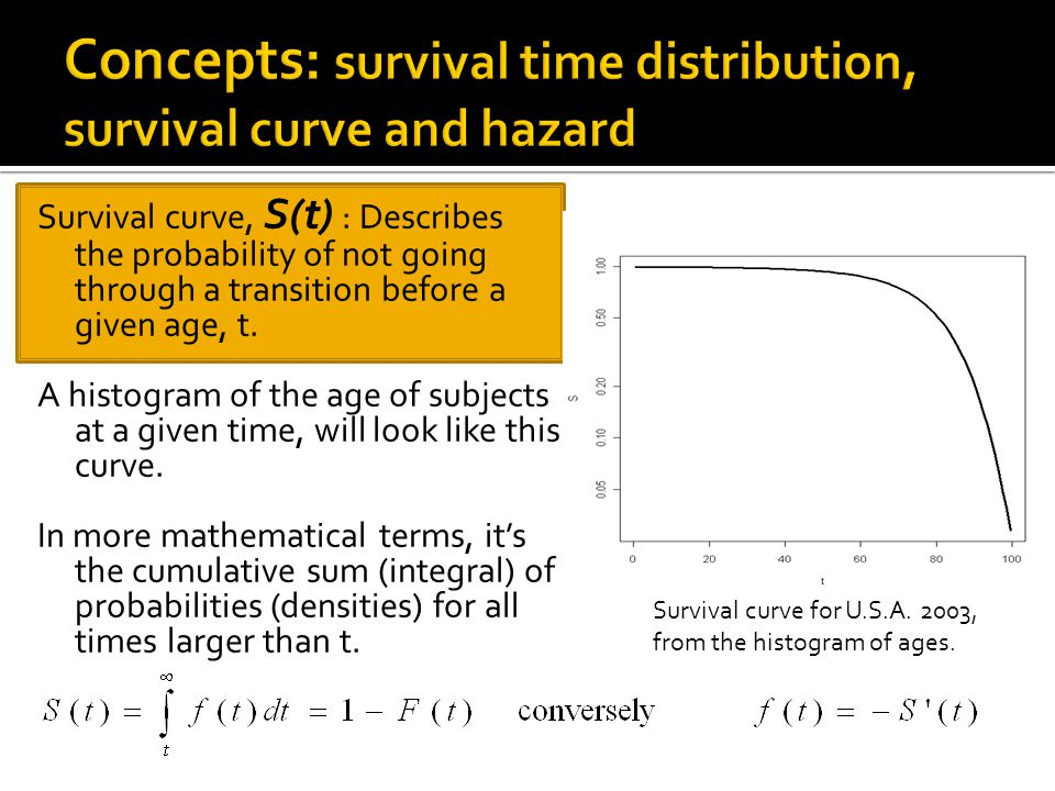 Survival curve, S(t) : Describes the probability of not going through a transition before a given age, t.