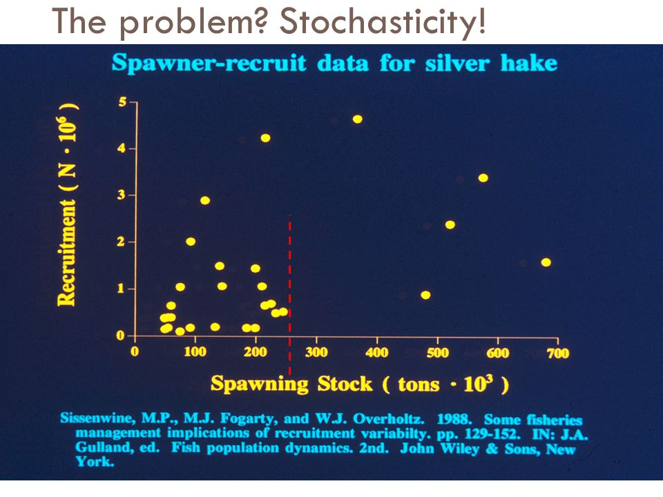 The problem? Stochasticity!