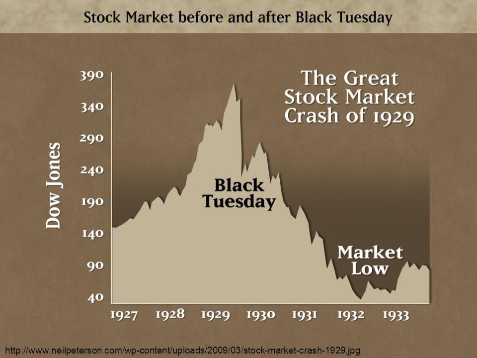 http://www.neilpeterson.com/wp-content/uploads/2009/03/stock-market-crash-1929.jpg