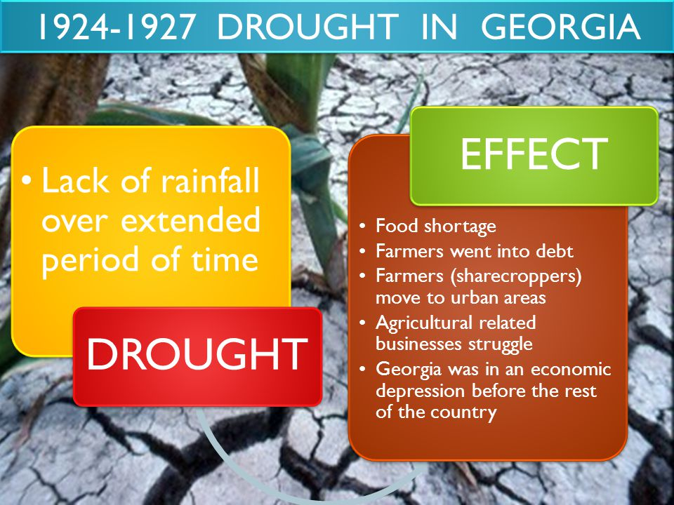 Lack of rainfall over extended period of time DROUGHT Food shortage Farmers went into debt Farmers (sharecroppers) move to urban areas Agricultural re