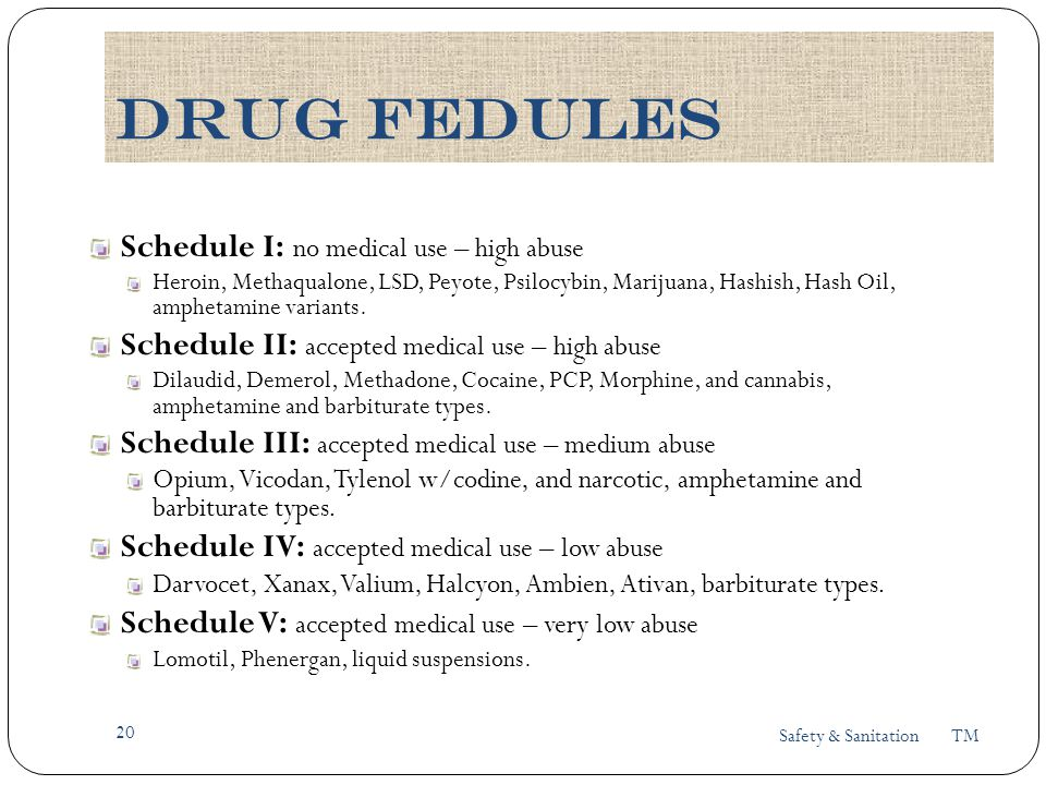 Safety & Sanitation TM 20 Drug Fedules Schedule I: no medical use – high abuse Heroin, Methaqualone, LSD, Peyote, Psilocybin, Marijuana, Hashish, Hash