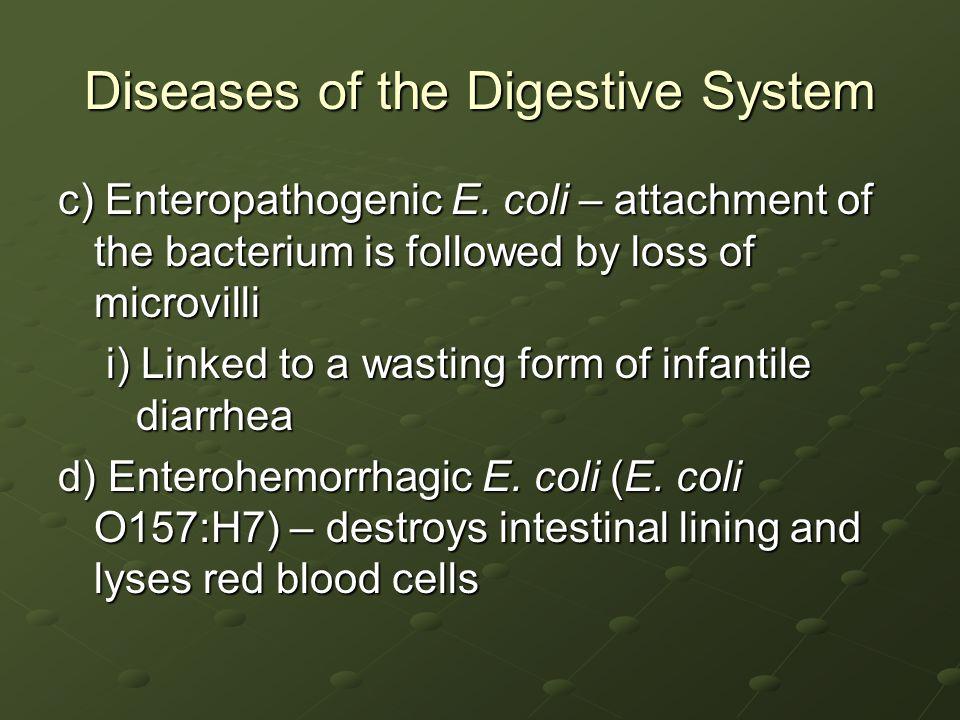 Diseases of the Digestive System c) Enteropathogenic E.
