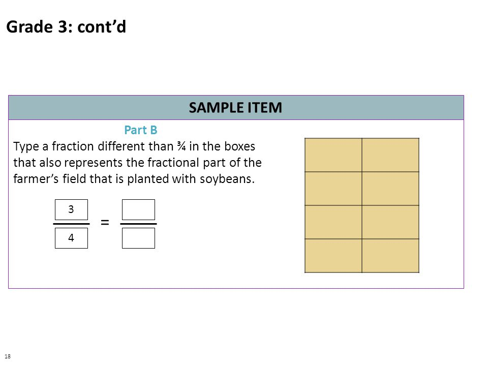 Grade 3: cont'd SAMPLE ITEM Part B Type a fraction different than ¾ in the boxes that also represents the fractional part of the farmer's field that is planted with soybeans.