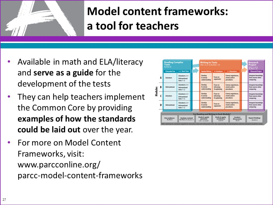 Model content frameworks: a tool for teachers Available in math and ELA/literacy and serve as a guide for the development of the tests They can help teachers implement the Common Core by providing examples of how the standards could be laid out over the year.