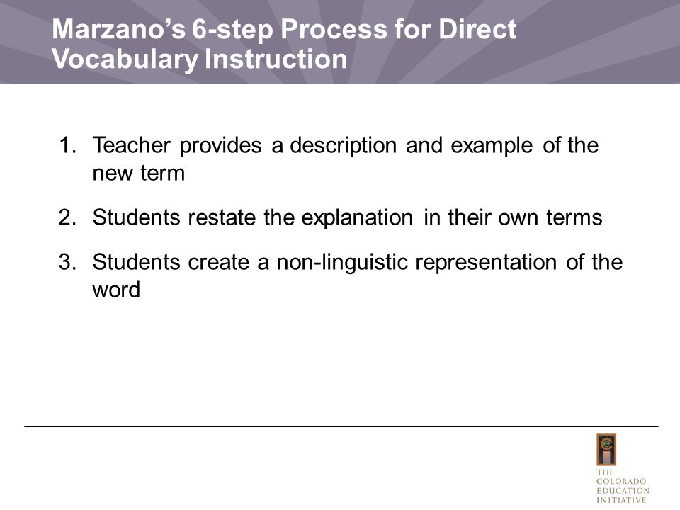 Marzano's 6-step Process for Direct Vocabulary Instruction 1.Teacher provides a description and example of the new term 2.Students restate the explanation in their own terms 3.Students create a non-linguistic representation of the word