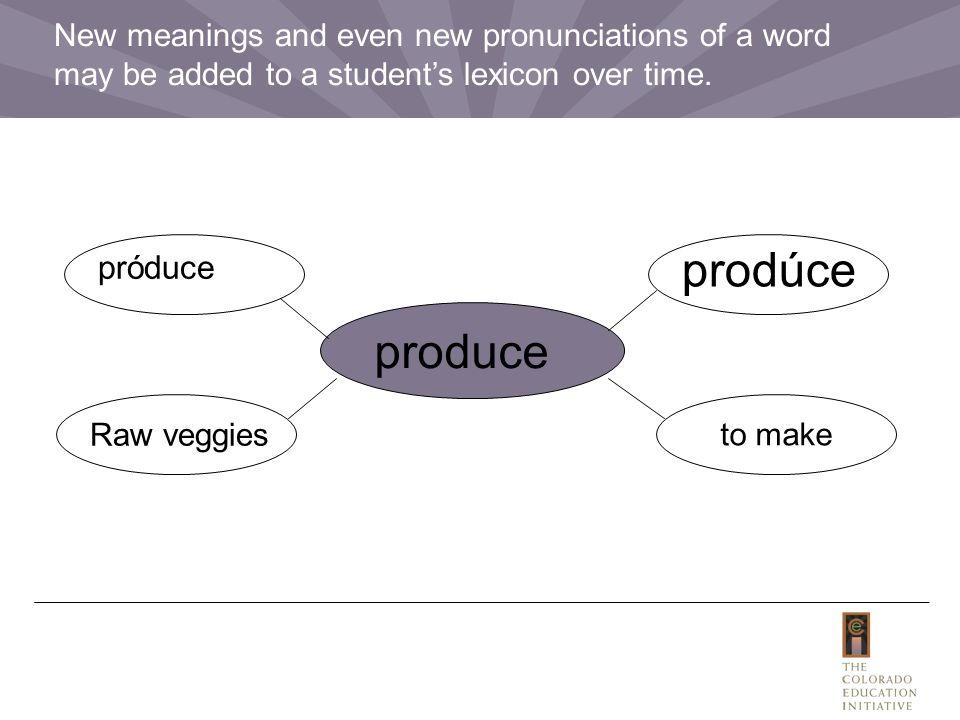 New meanings and even new pronunciations of a word may be added to a student's lexicon over time.