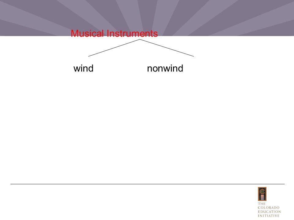 wind nonwind