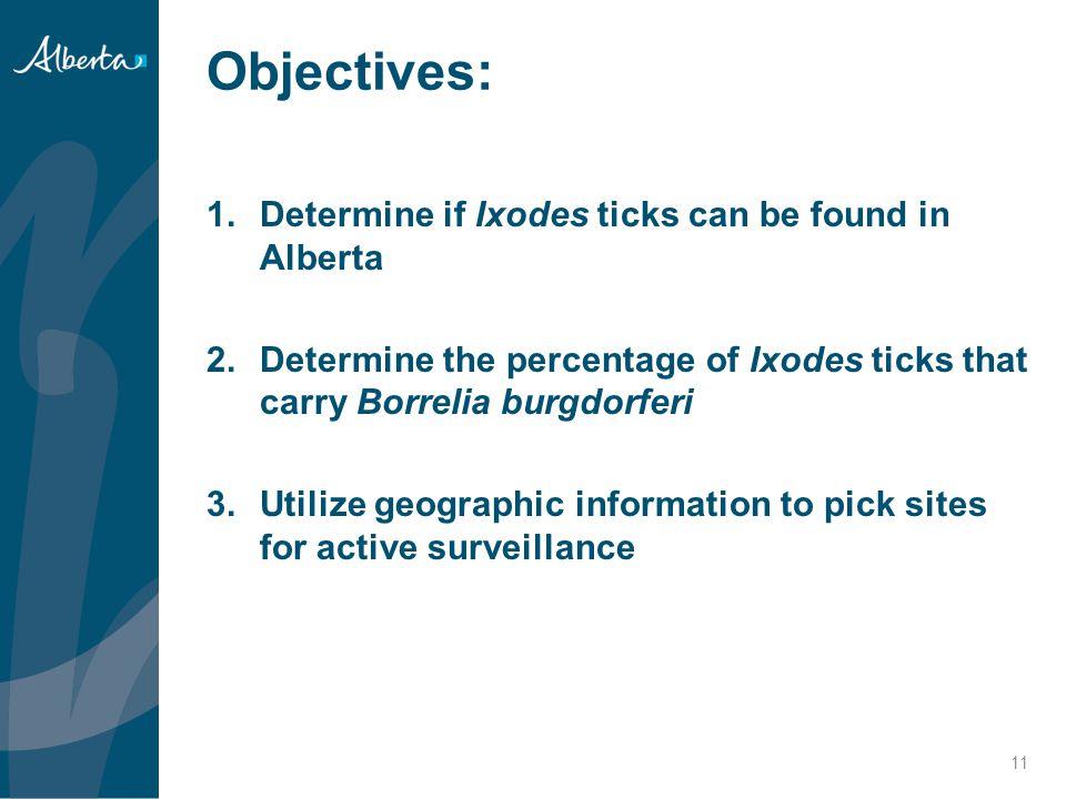 Objectives: 1.Determine if Ixodes ticks can be found in Alberta 2.Determine the percentage of Ixodes ticks that carry Borrelia burgdorferi 3.Utilize g