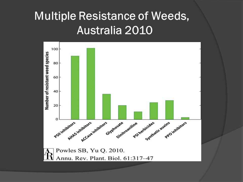 Multiple Resistance of Weeds, Australia 2010
