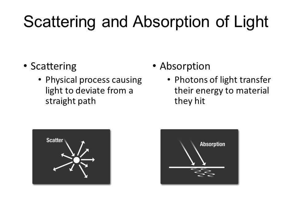 Scattering and Absorption of Light Scattering Physical process causing light to deviate from a straight path Absorption Photons of light transfer their energy to material they hit