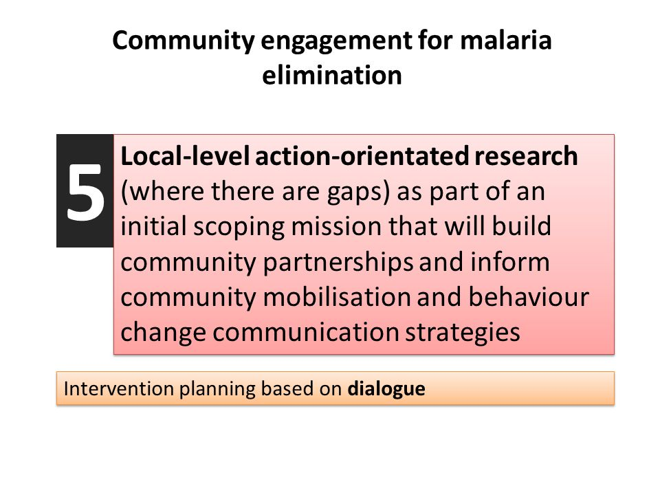 Community engagement for malaria elimination Local-level action-orientated research (where there are gaps) as part of an initial scoping mission that will build community partnerships and inform community mobilisation and behaviour change communication strategies 5 Intervention planning based on dialogue