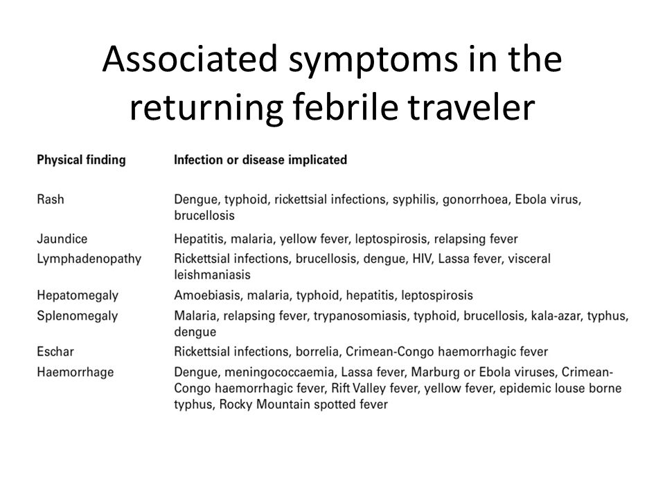 Associated symptoms in the returning febrile traveler