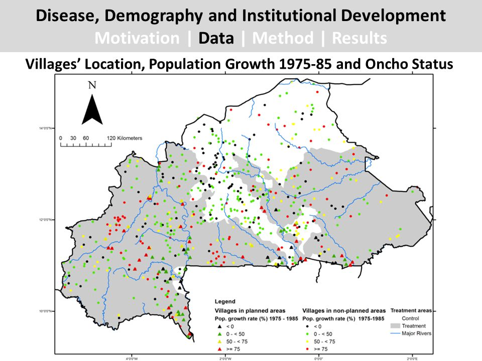 Disease, Demography and Institutional Development Motivation | Data | Method | Results Villages' Location, Population Growth 1975-85 and Oncho Status