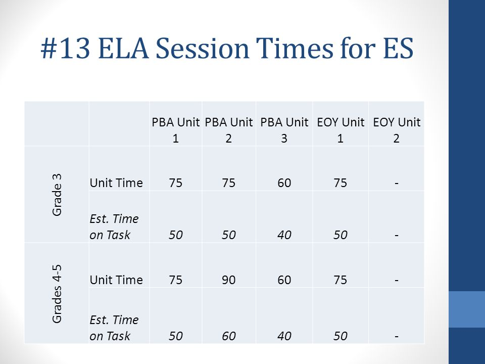#13 ELA Session Times for ES PBA Unit 1 PBA Unit 2 PBA Unit 3 EOY Unit 1 EOY Unit 2 Grade 3 Unit Time75 6075- Est. Time on Task50 4050- Grades 4-5 Uni