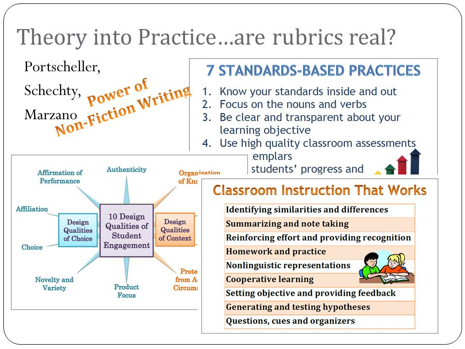 Theory into Practice…are rubrics real Portscheller, Schechty, Marzano