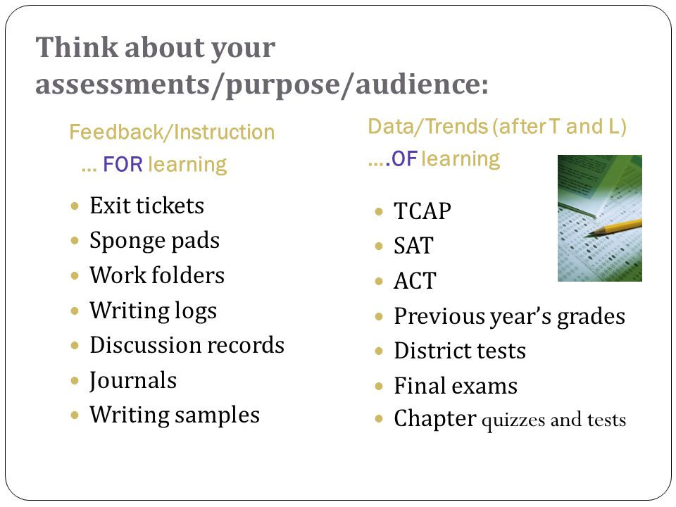 Think about your assessments/purpose/audience: Feedback/Instruction … FOR learning Data/Trends (after T and L) ….OF learning Exit tickets Sponge pads Work folders Writing logs Discussion records Journals Writing samples TCAP SAT ACT Previous year's grades District tests Final exams Chapter quizzes and tests