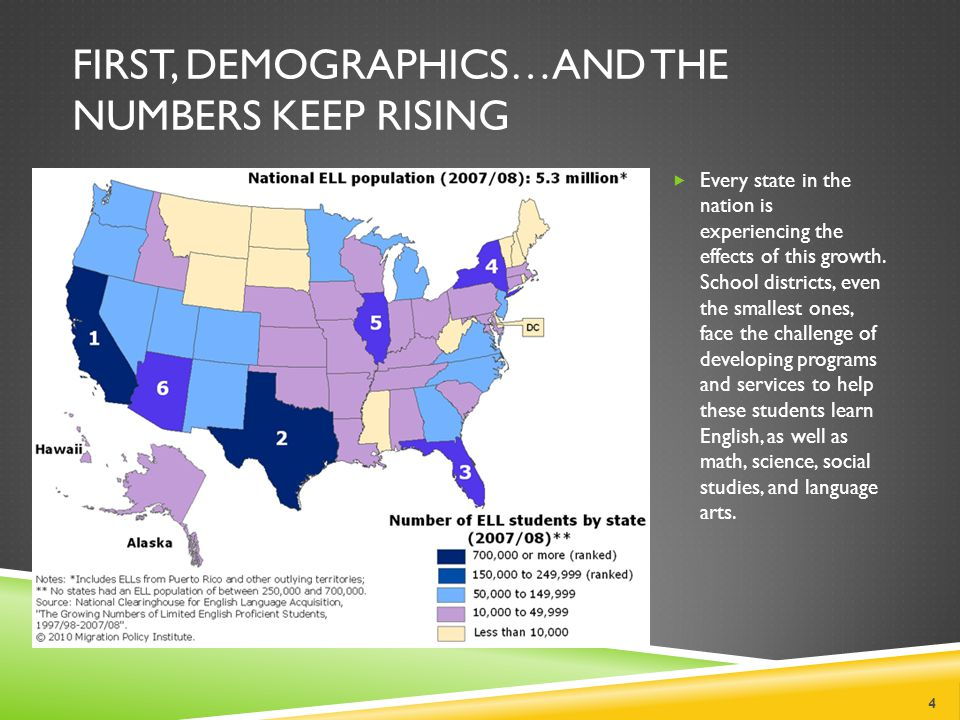 FIRST, DEMOGRAPHICS…AND THE NUMBERS KEEP RISING  Every state in the nation is experiencing the effects of this growth.