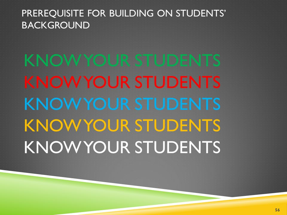 PREREQUISITE FOR BUILDING ON STUDENTS' BACKGROUND KNOW YOUR STUDENTS 56