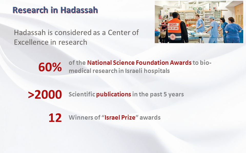 of the National Science Foundation Awards to bio- medical research in Israeli hospitals 60% Scientific publications in the past 5 years >2000 Winners of Israel Prize awards 12 Research in Hadassah Hadassah is considered as a Center of Excellence in research