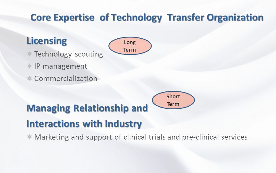 Licensing  Technology scouting  IP management  Commercialization Managing Relationship and Interactions with Industry  Marketing and support of clinical trials and pre-clinical services Long Term Short Term Core Expertise of Technology Transfer Organization