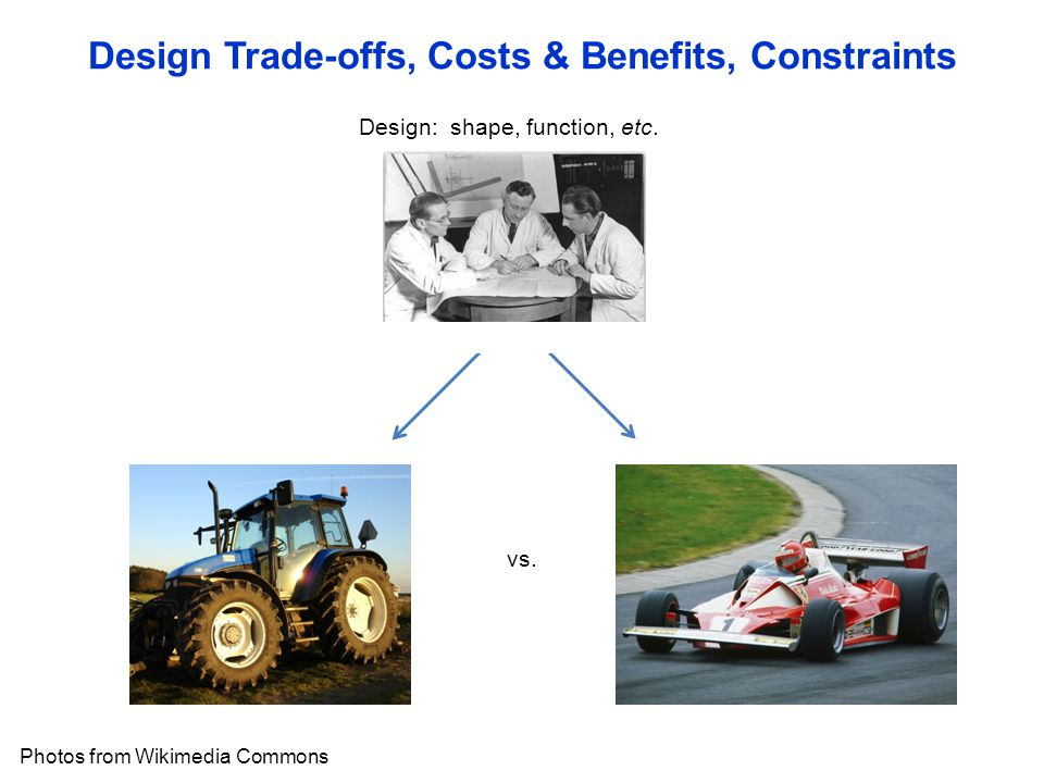 Design Trade-offs, Costs & Benefits, Constraints Photos from Wikimedia Commons vs.