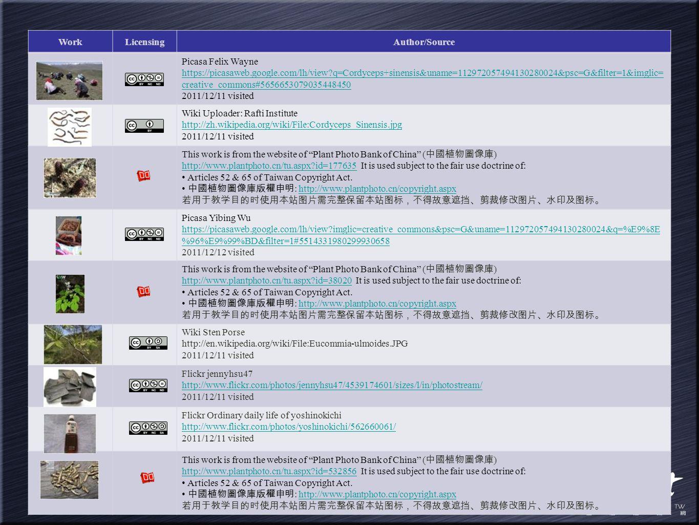 WorkLicensingAuthor/Source Picasa Felix Wayne https://picasaweb.google.com/lh/view?q=Cordyceps+sinensis&uname=112972057494130280024&psc=G&filter=1&img