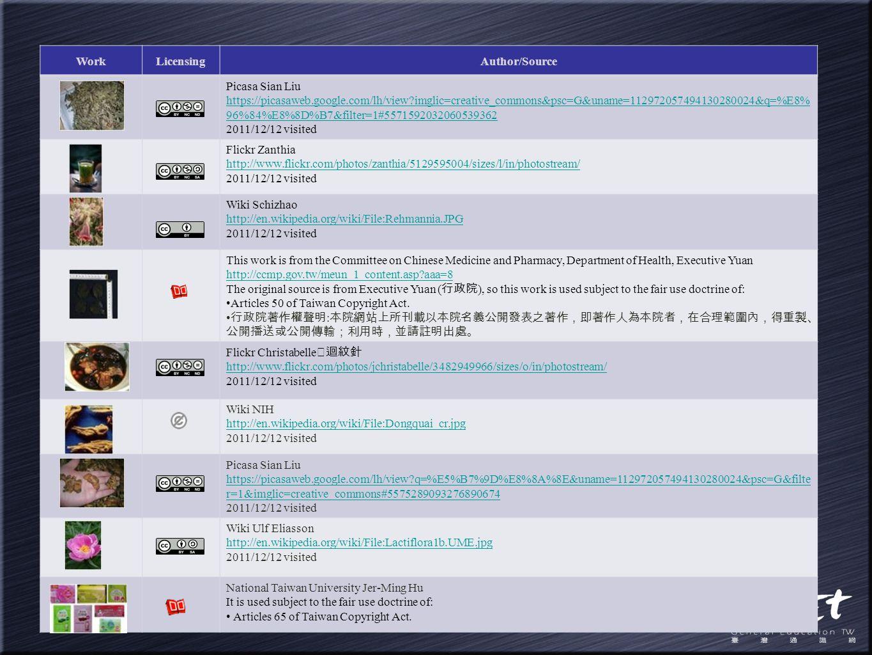 WorkLicensingAuthor/Source Picasa Sian Liu https://picasaweb.google.com/lh/view?imglic=creative_commons&psc=G&uname=112972057494130280024&q=%E8% 96%84