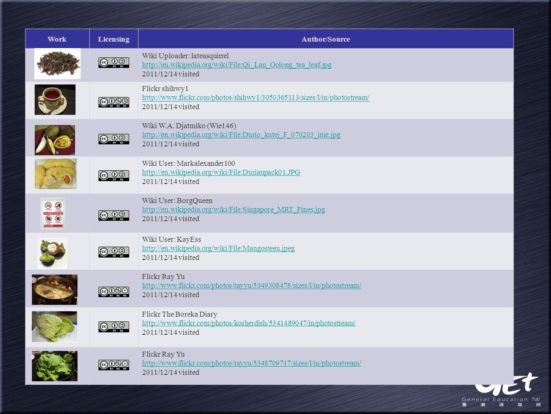 WorkLicensingAuthor/Source Wiki Uploader: lateasquirrel http://en.wikipedia.org/wiki/File:Qi_Lan_Oolong_tea_leaf.jpg 2011/12/14 visited Flickr shihwy1
