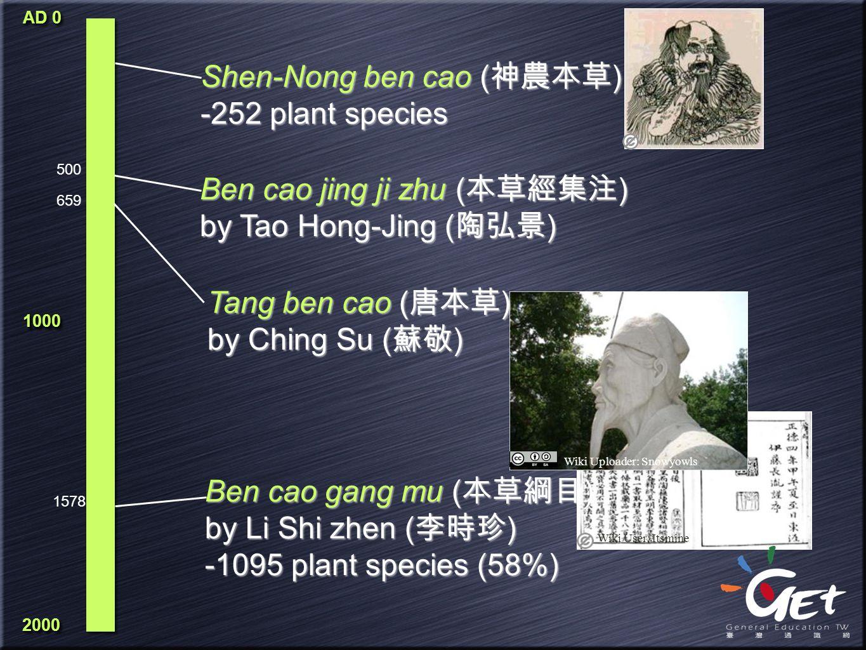 Wiki User: Itsmine20002000 10001000 AD 0 Shen-Nong ben cao ( 神農本草 ) -252 plant species Shen-Nong ben cao ( 神農本草 ) -252 plant species Ben cao jing ji z