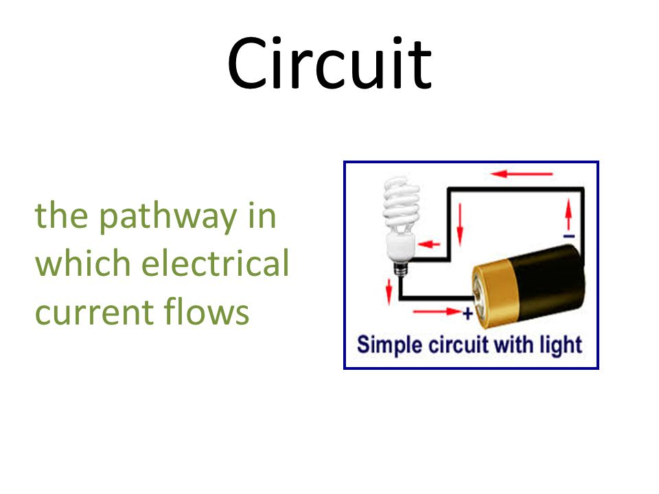 Circuit the pathway in which electrical current flows
