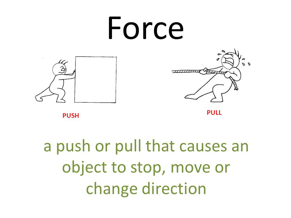 Force PUSH PULL a push or pull that causes an object to stop, move or change direction