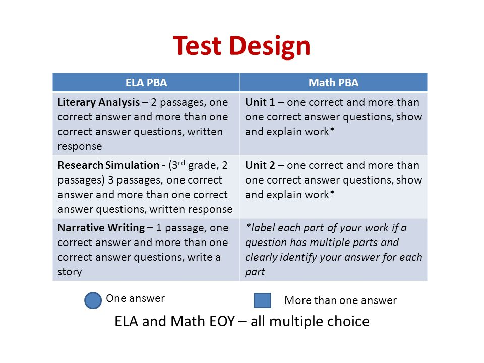 Test Design ELA PBAMath PBA Literary Analysis – 2 passages, one correct answer and more than one correct answer questions, written response Unit 1 – o