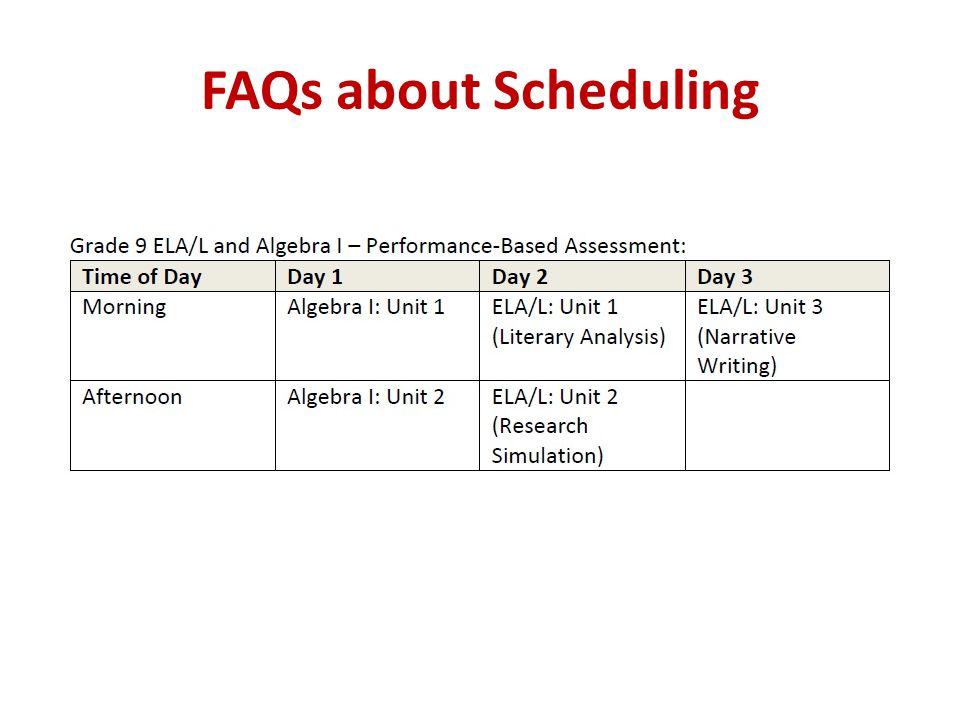 FAQs about Scheduling