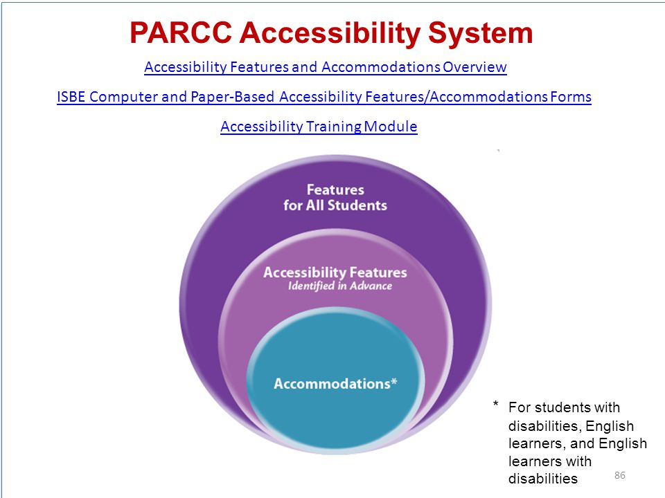* For students with disabilities, English learners, and English learners with disabilities PARCC Accessibility System 86 Accessibility Features and Ac
