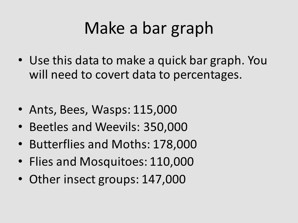 Make a bar graph Use this data to make a quick bar graph. You will need to covert data to percentages. Ants, Bees, Wasps: 115,000 Beetles and Weevils: